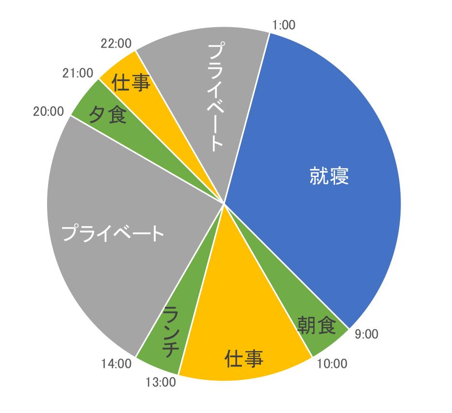 web+おすすめ副業ガイド