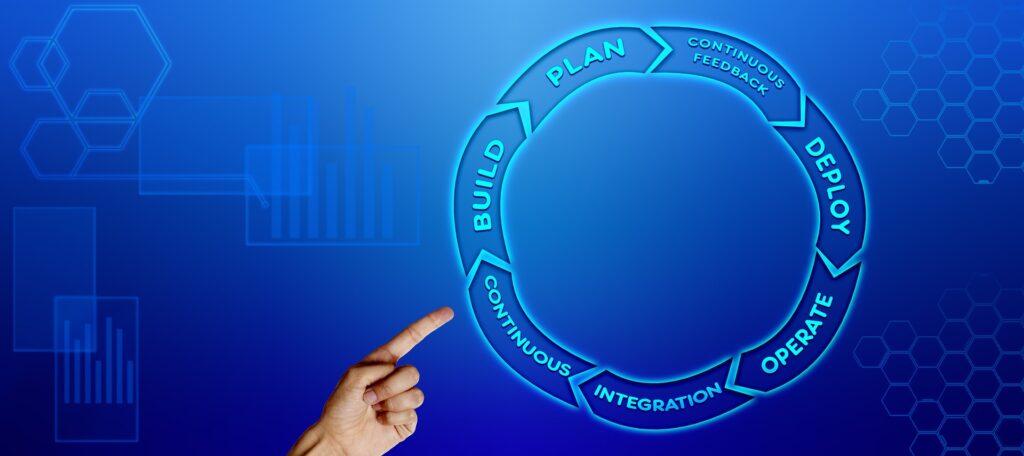 ワークシップ KPI PV数